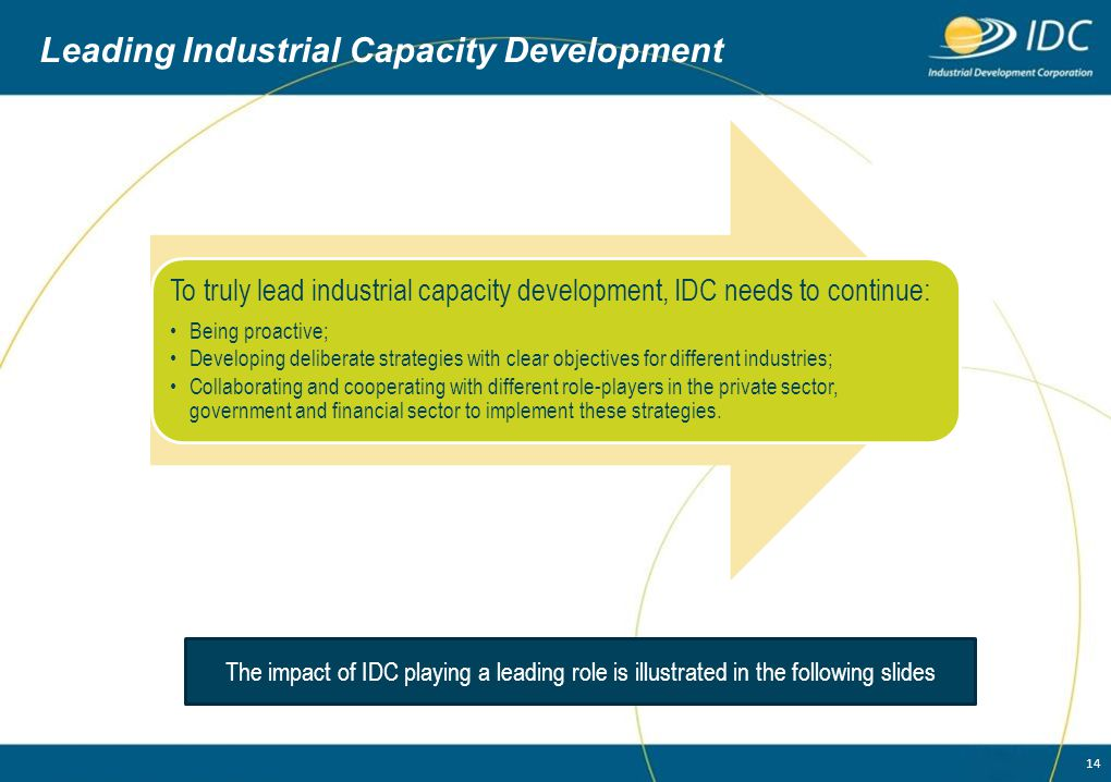Leading Industrial Capacity Development
