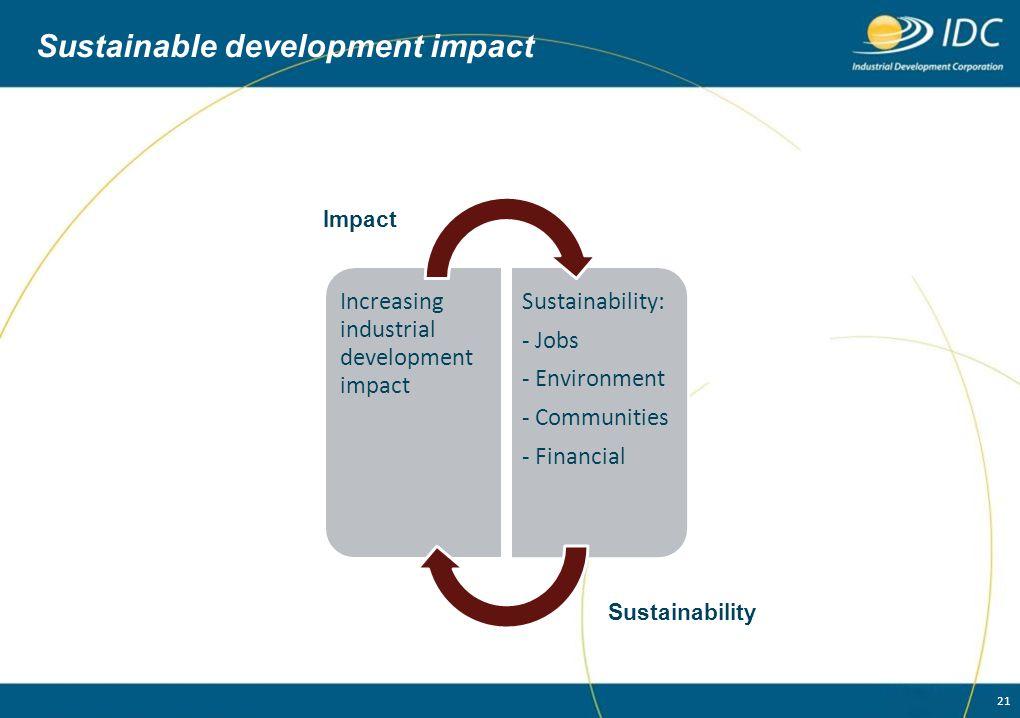 Sustainable development impact