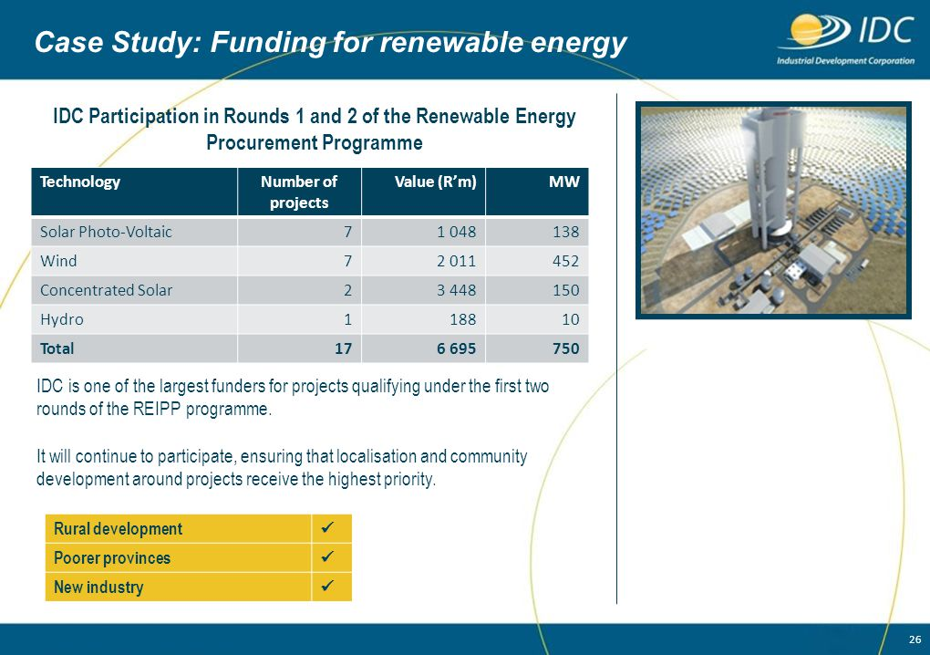 Case Study: Funding for renewable energy