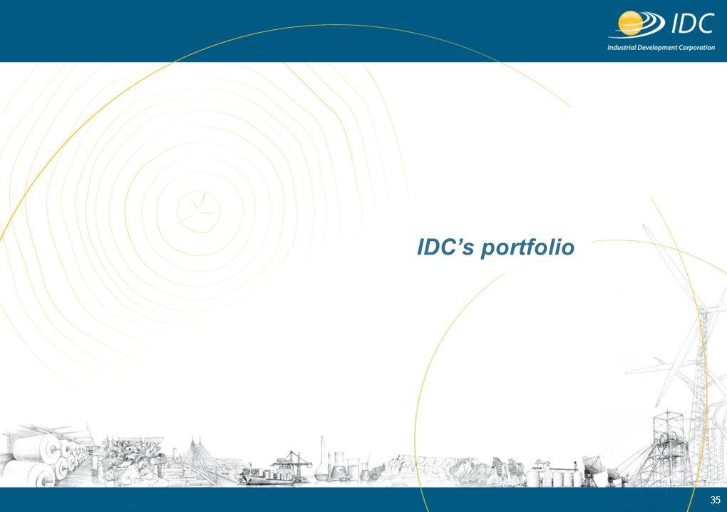 IDC's portfolio