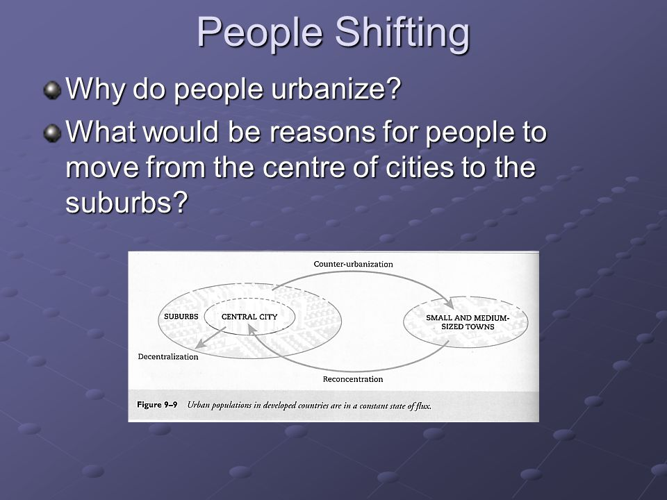 People Shifting Why do people urbanize