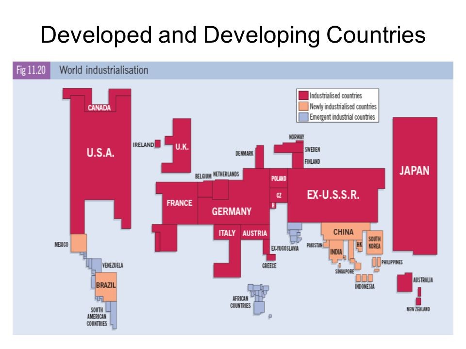 Developed and Developing Countries