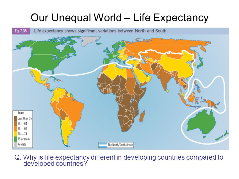 Our Unequal World – Life Expectancy