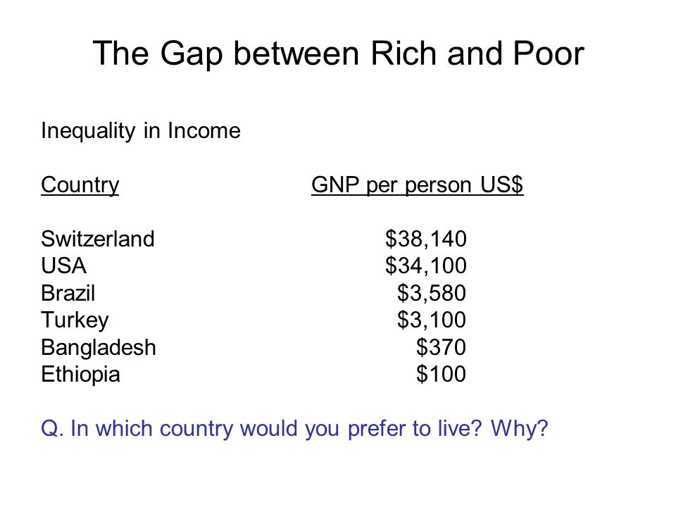The Gap between Rich and Poor