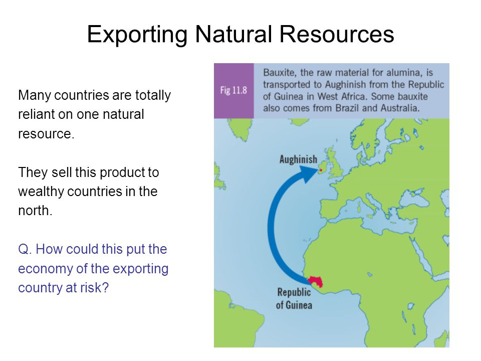 Exporting Natural Resources