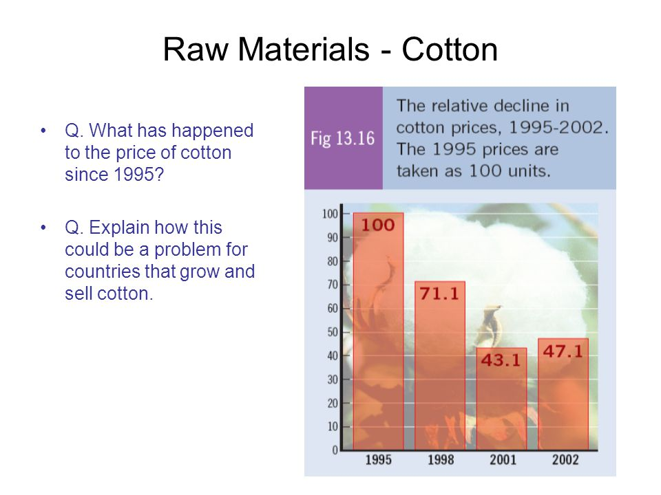 Raw Materials - Cotton Q. What has happened to the price of cotton since 1995