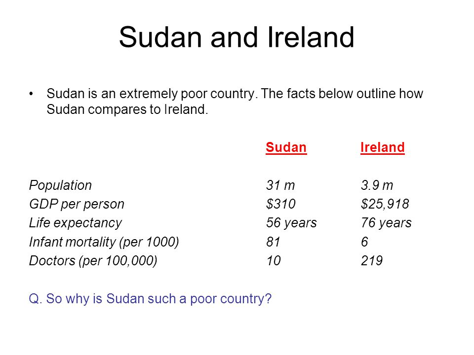 Sudan and Ireland Sudan is an extremely poor country. The facts below outline how Sudan compares to Ireland.
