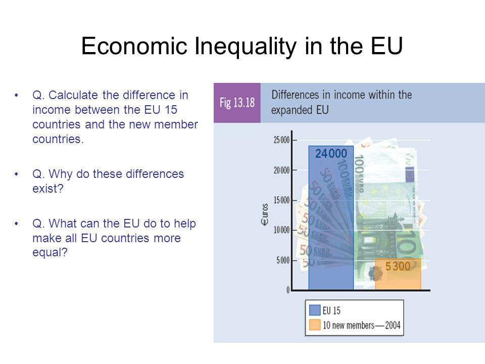 economic inequality - photo #45