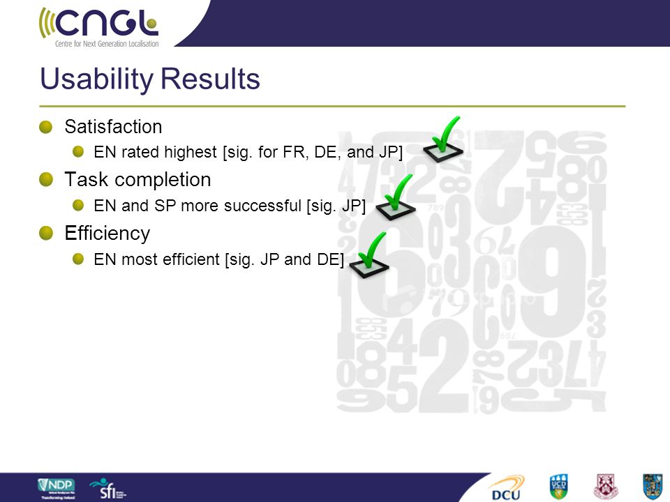 Usability Results Task completion Efficiency Satisfaction
