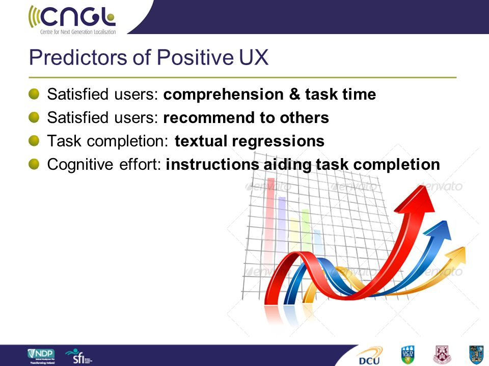 Predictors of Positive UX