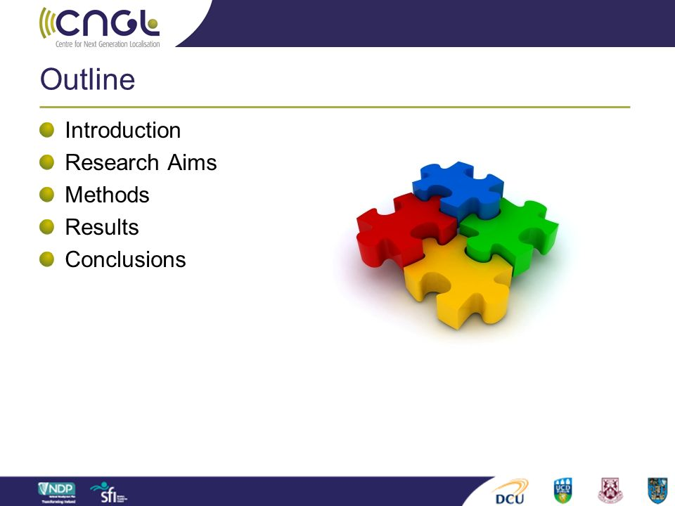 Outline Introduction Research Aims Methods Results Conclusions