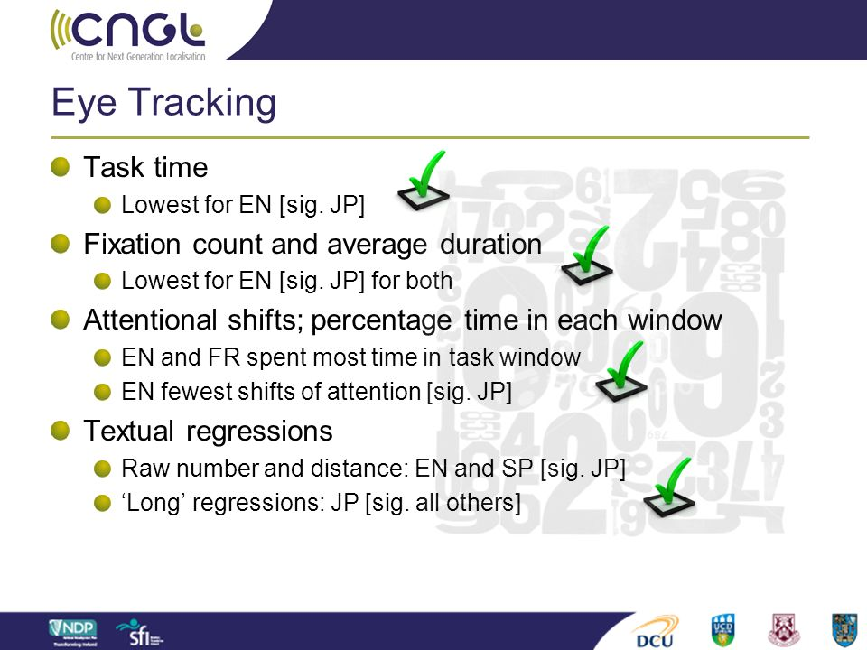 Eye Tracking Task time Fixation count and average duration
