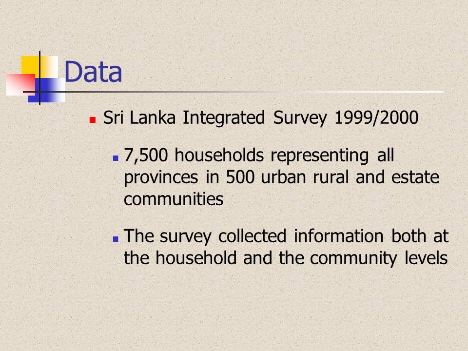 Data Sri Lanka Integrated Survey 1999/2000