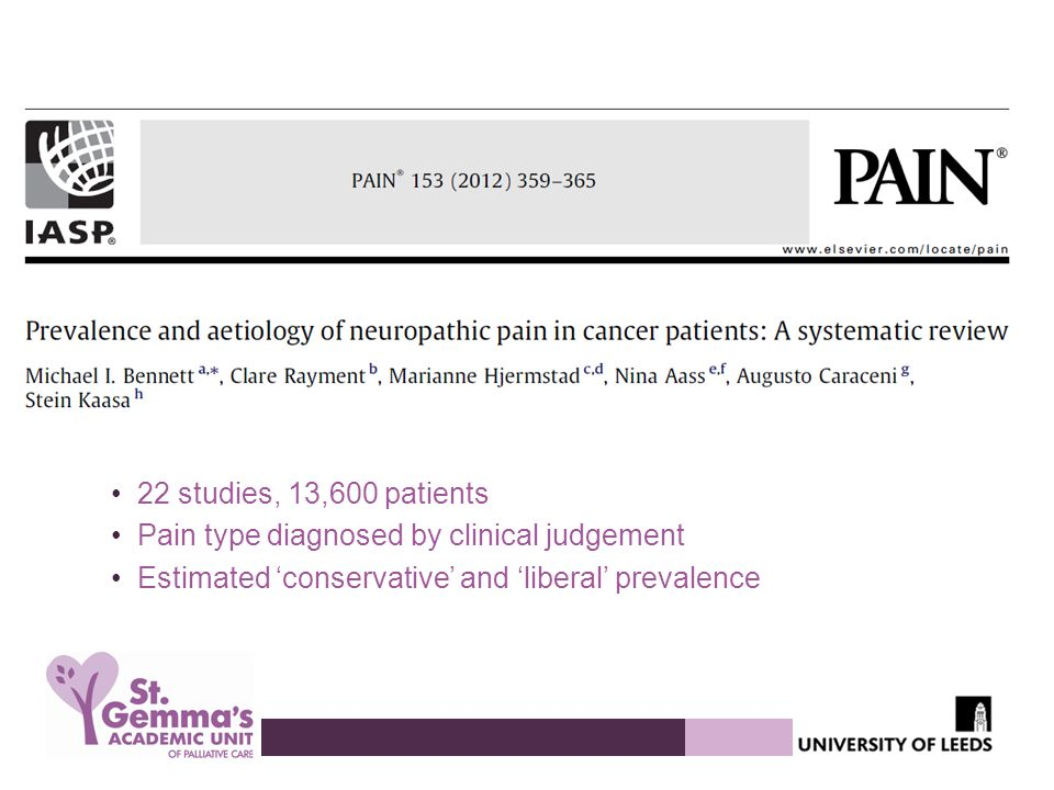 22 studies, 13,600 patients Pain type diagnosed by clinical judgement.
