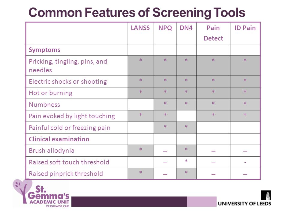 Common Features of Screening Tools