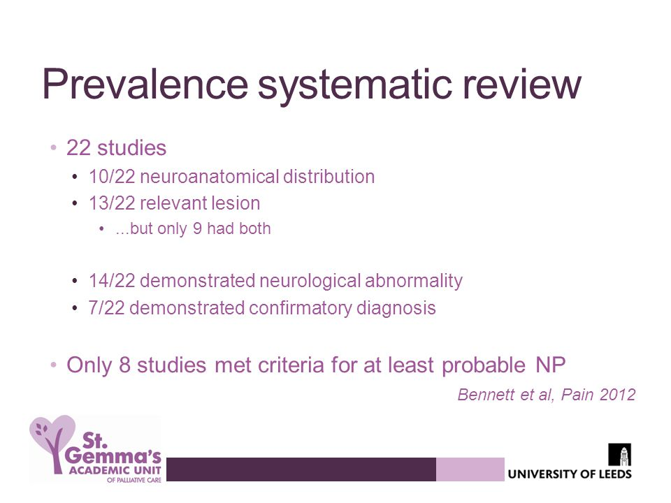 Prevalence systematic review