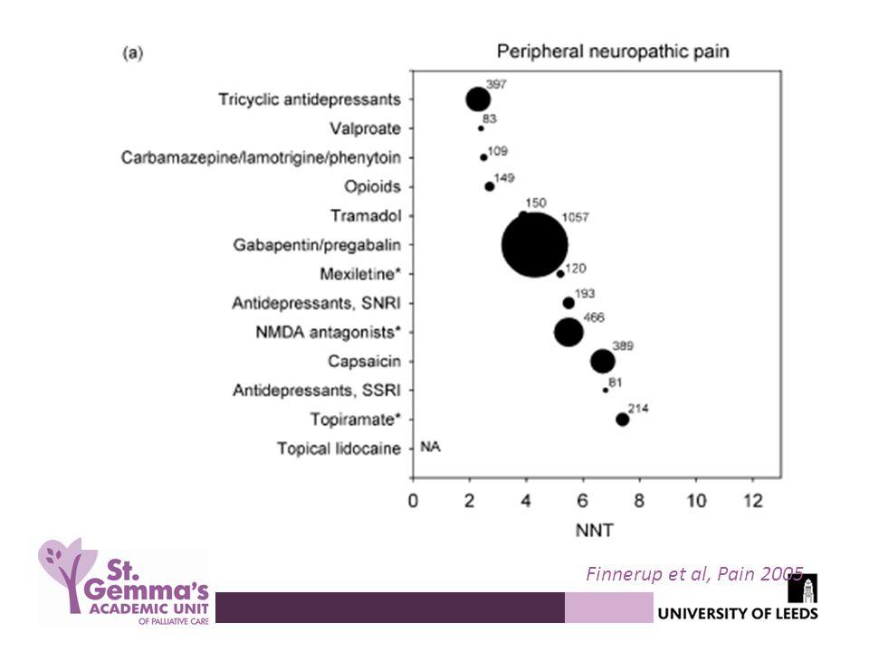 Finnerup et al, Pain 2005