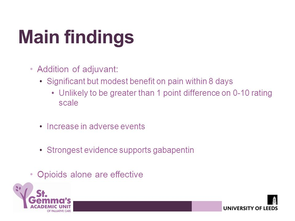 Main findings Addition of adjuvant: Opioids alone are effective