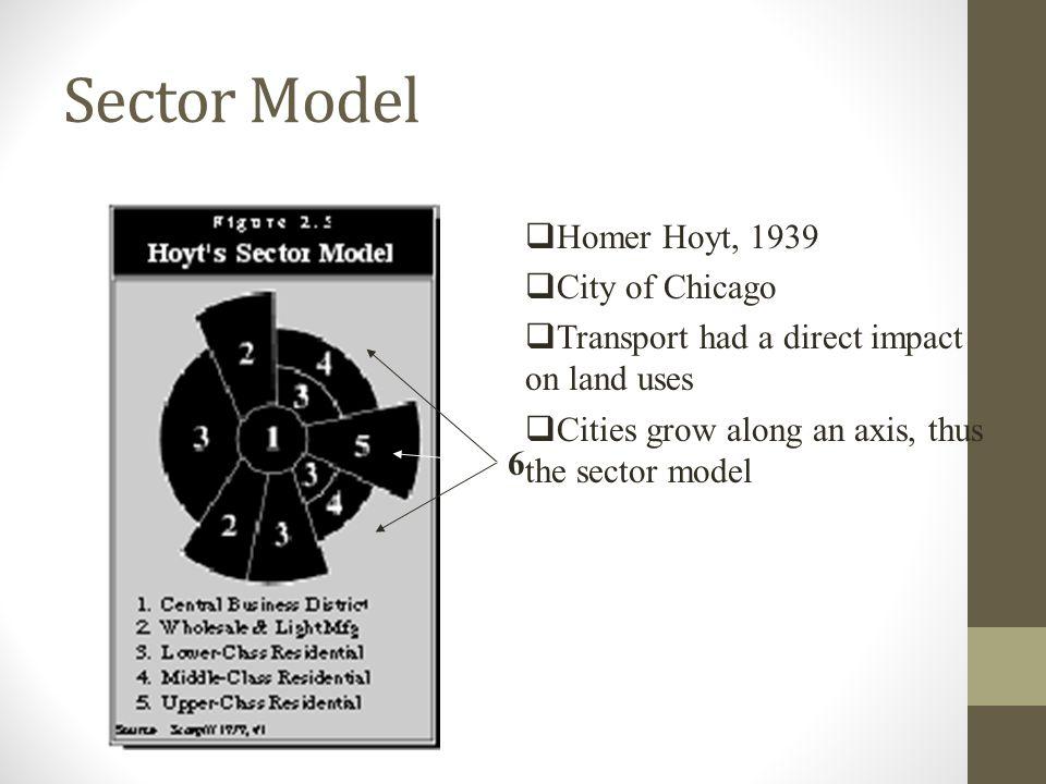 Sector Model Homer Hoyt, 1939 City of Chicago