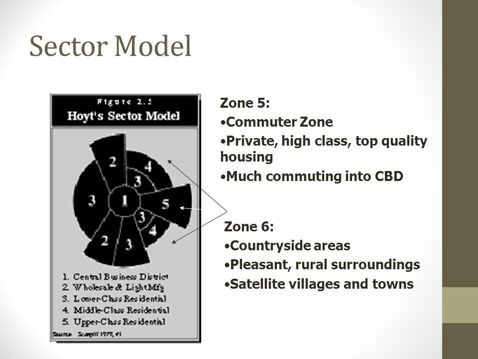 Sector Model Zone 5: Commuter Zone
