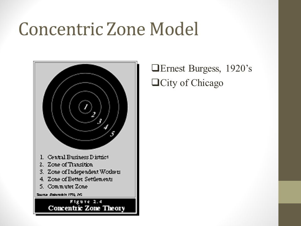 Concentric Zone Model Ernest Burgess, 1920's City of Chicago