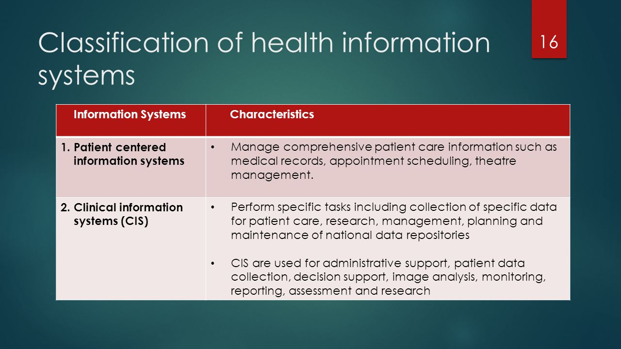 Classification of health information systems