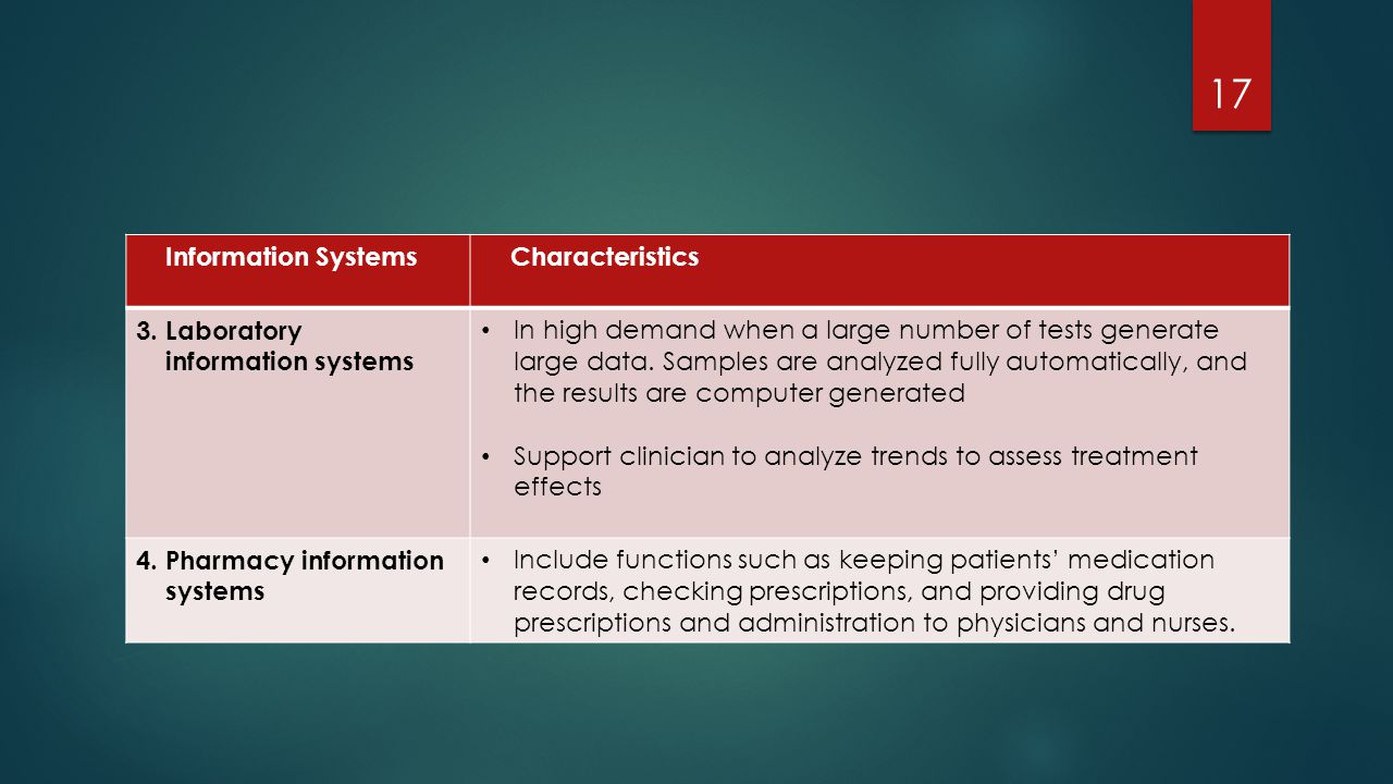 Information Systems Characteristics. 3. Laboratory. information systems.
