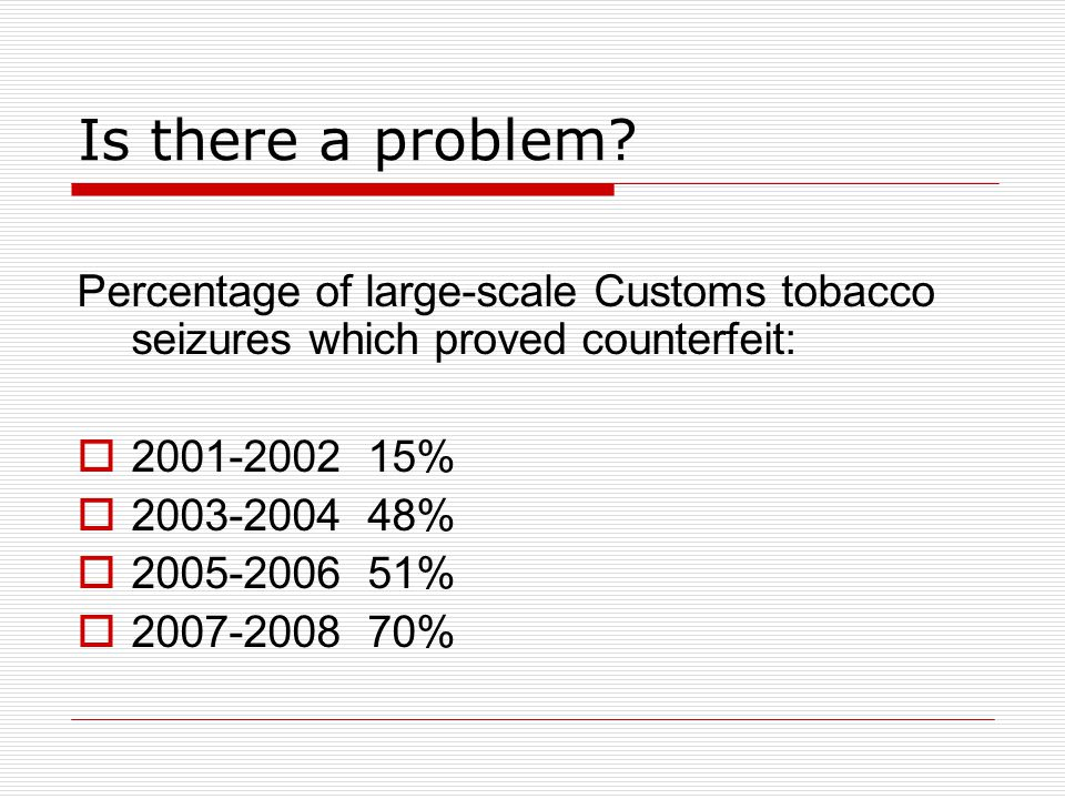 Is there a problem Percentage of large-scale Customs tobacco seizures which proved counterfeit: 2001-2002 15%