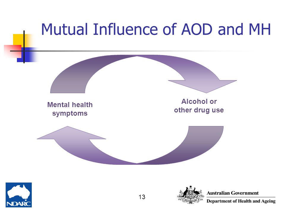 Mutual Influence of AOD and MH