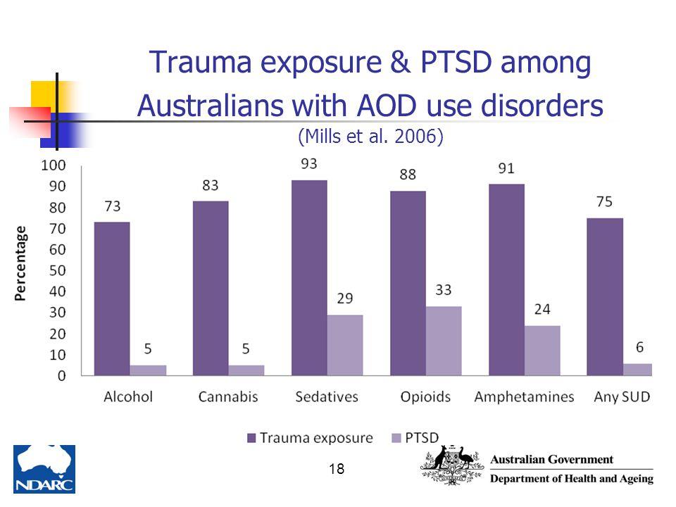 Trauma exposure & PTSD among Australians with AOD use disorders (Mills et al. 2006)