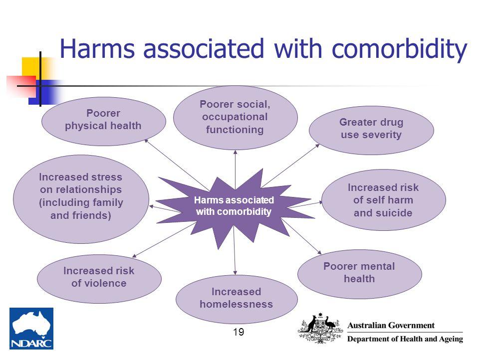 Harms associated with comorbidity