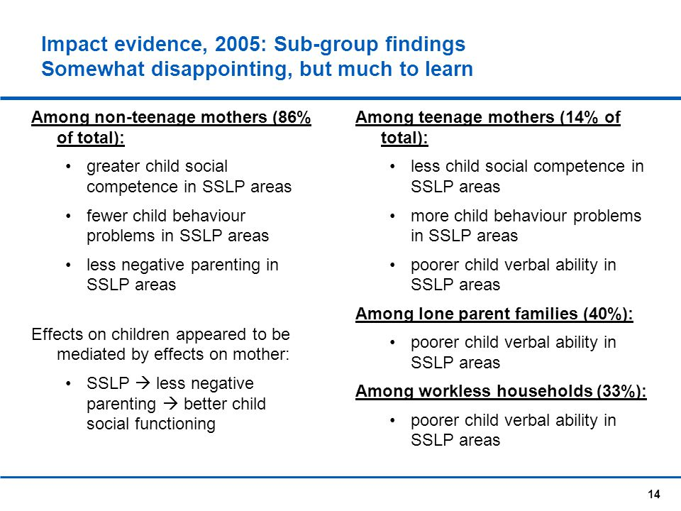 Impact evidence, 2005: Sub-group findings Somewhat disappointing, but much to learn