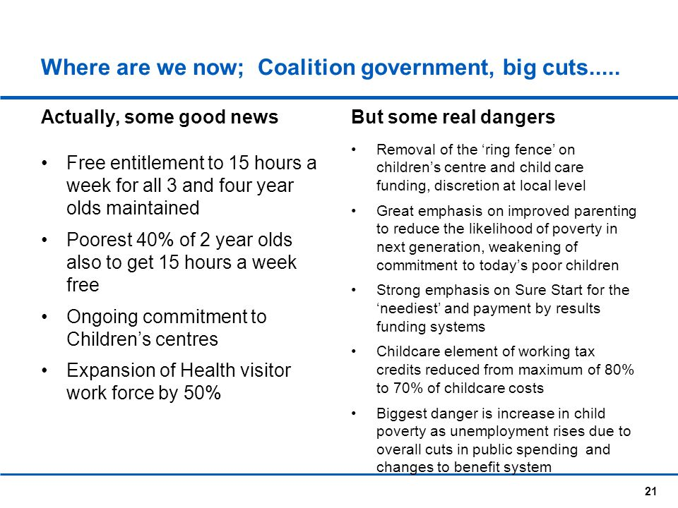 Where are we now; Coalition government, big cuts.....