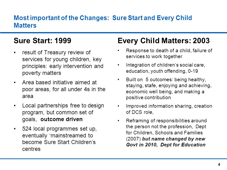 Most important of the Changes: Sure Start and Every Child Matters