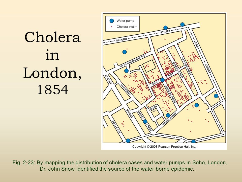 Cholera in London, 1854