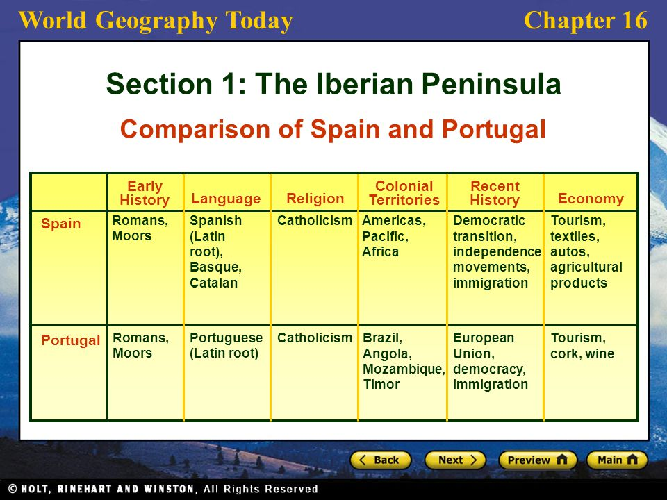 Section 1: The Iberian Peninsula Comparison of Spain and Portugal