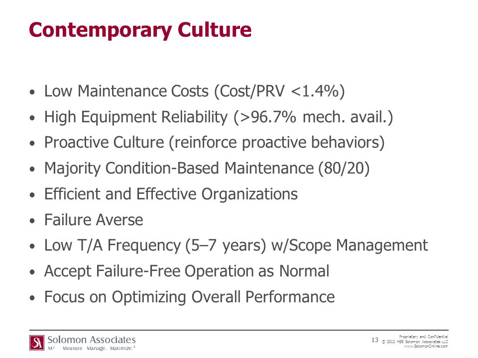 Contemporary Culture Low Maintenance Costs (Cost/PRV <1.4%)