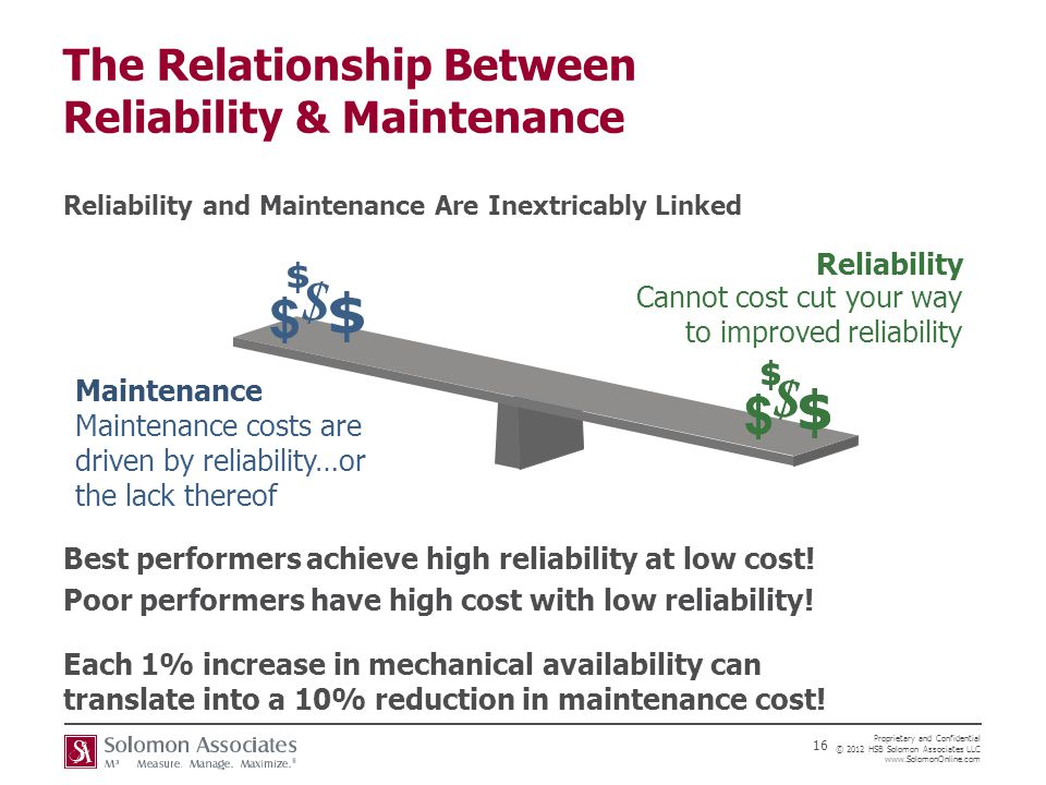 The Relationship Between Reliability & Maintenance