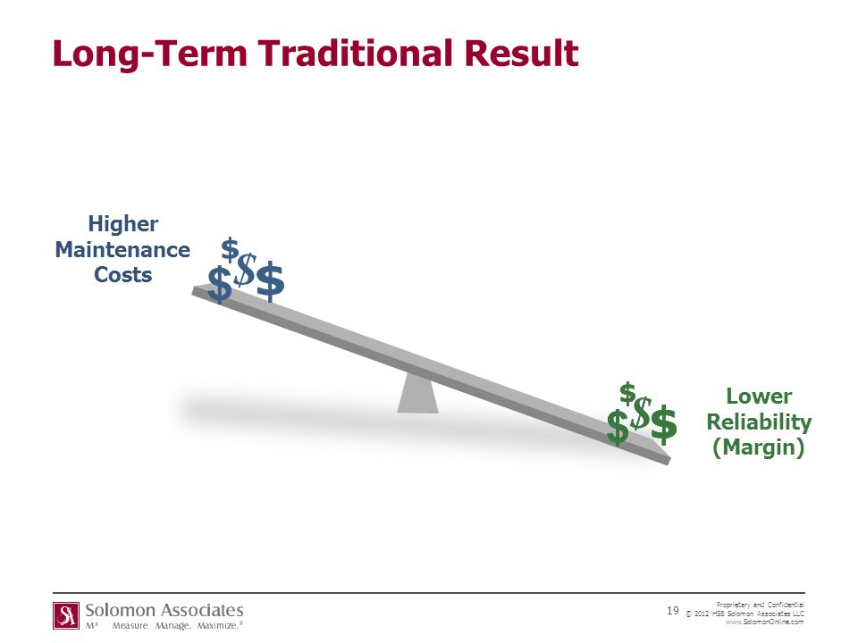 Long-Term Traditional Result