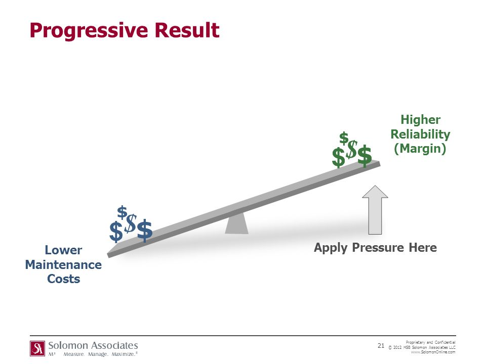 Progressive Result Higher Reliability (Margin) Apply Pressure Here