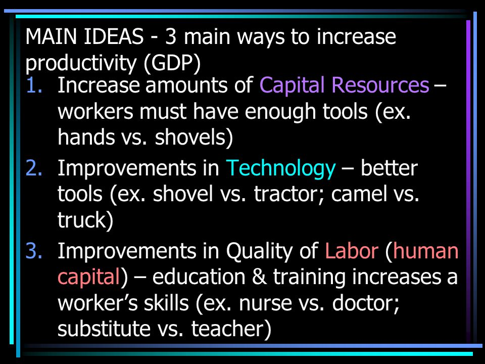 MAIN IDEAS - 3 main ways to increase productivity (GDP)