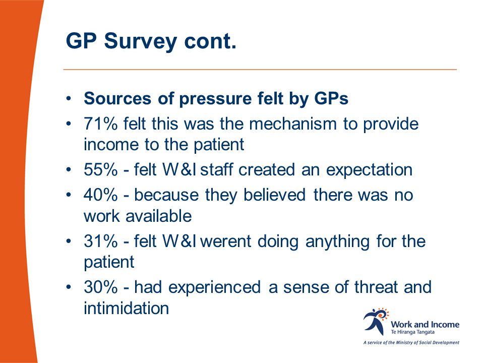 GP Survey cont. Sources of pressure felt by GPs