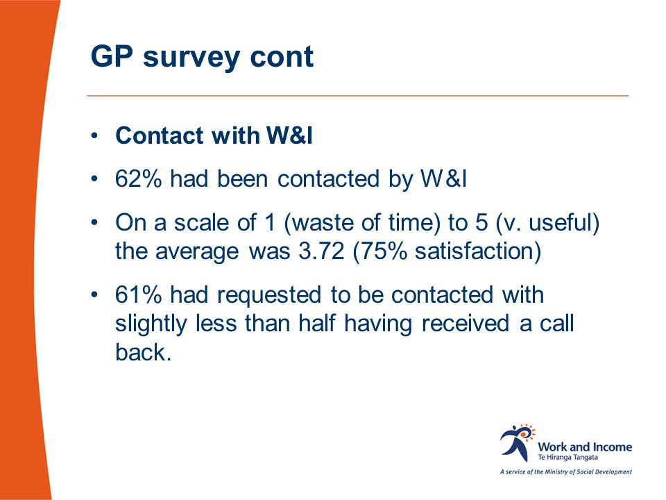 GP survey cont Contact with W&I 62% had been contacted by W&I