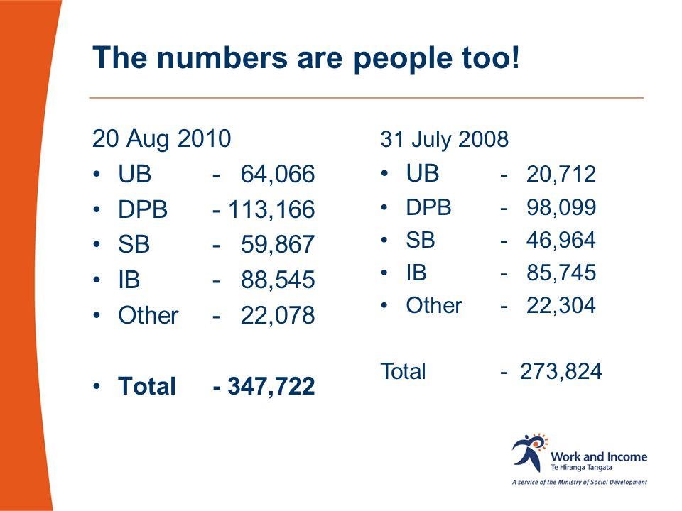 The numbers are people too!