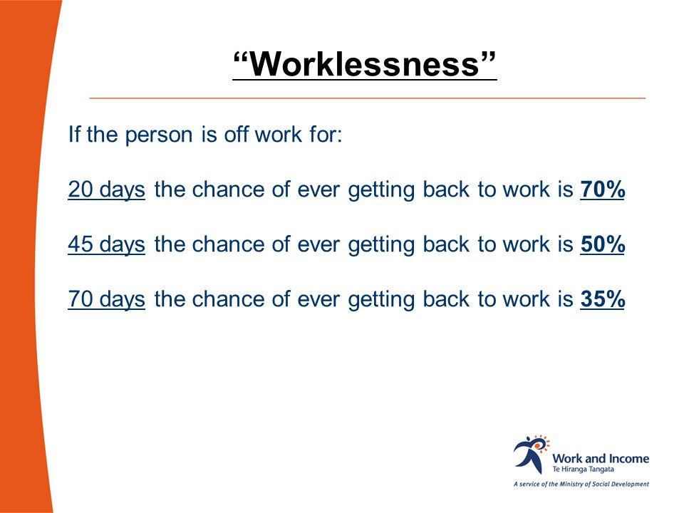 Worklessness If the person is off work for:
