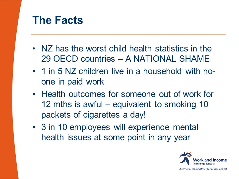 The Facts NZ has the worst child health statistics in the 29 OECD countries – A NATIONAL SHAME.