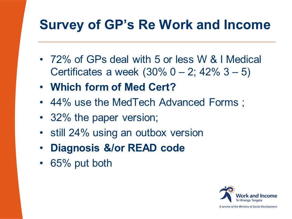 Survey of GP's Re Work and Income