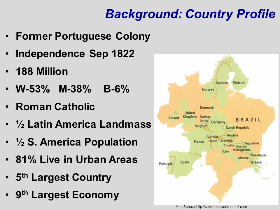 Background: Country Profile