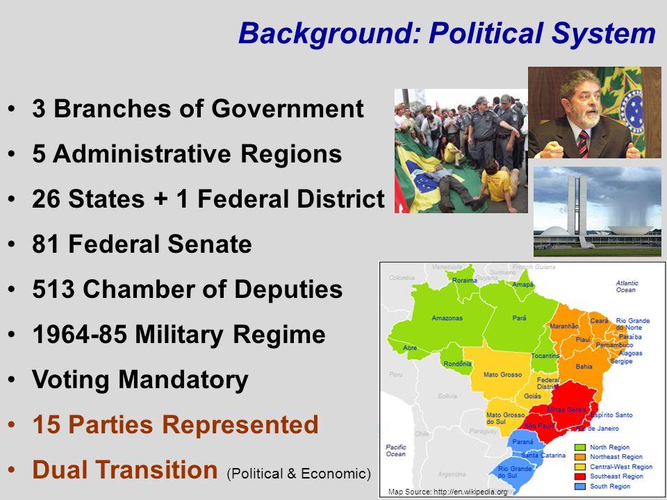 Background: Political System