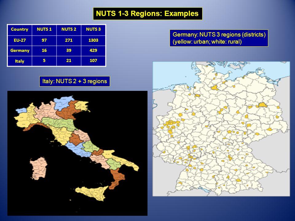 NUTS 1-3 Regions: Examples